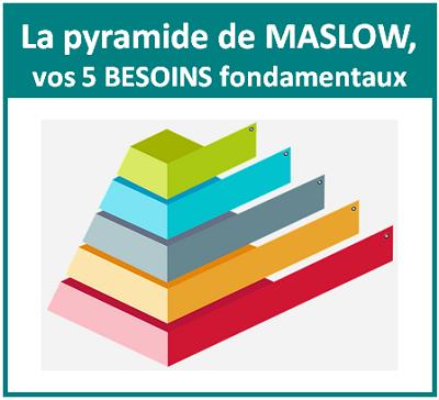 la-pyramide-de-maslow-partie1